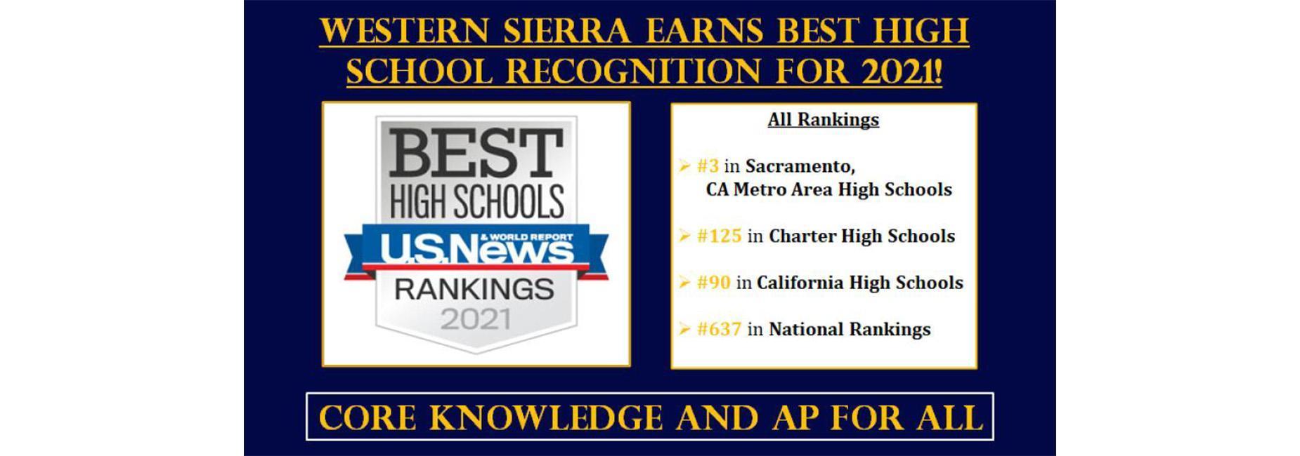 Best High School 2021 Recognition