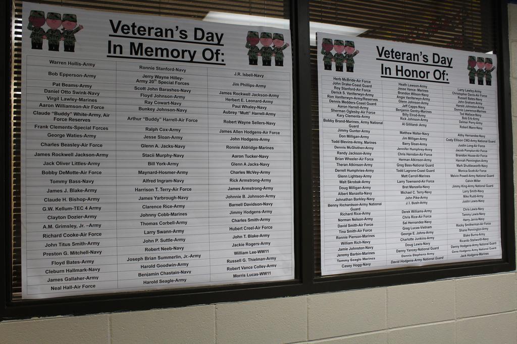 name's of Veterans
