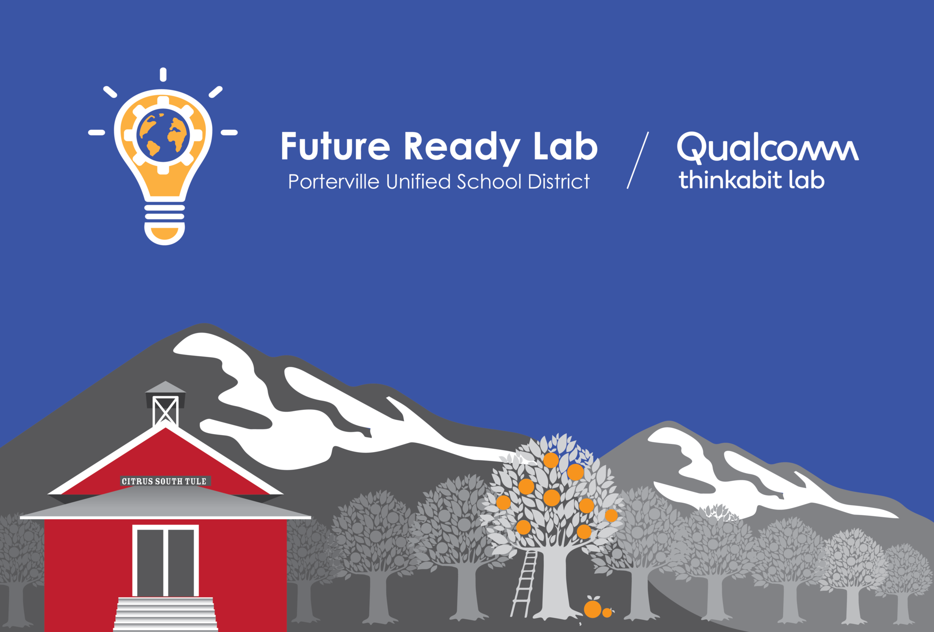 Future Ready Lab poster