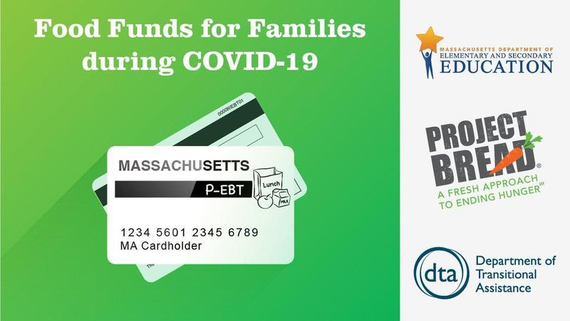 Details on How to Activate Your P-EBT Card Featured Photo