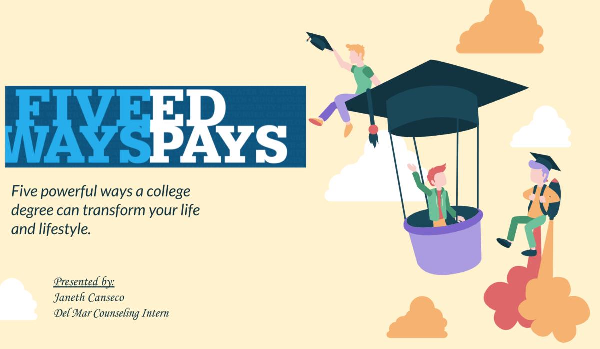 five ways ed pays