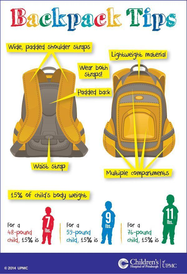Is your backpack safety on point?