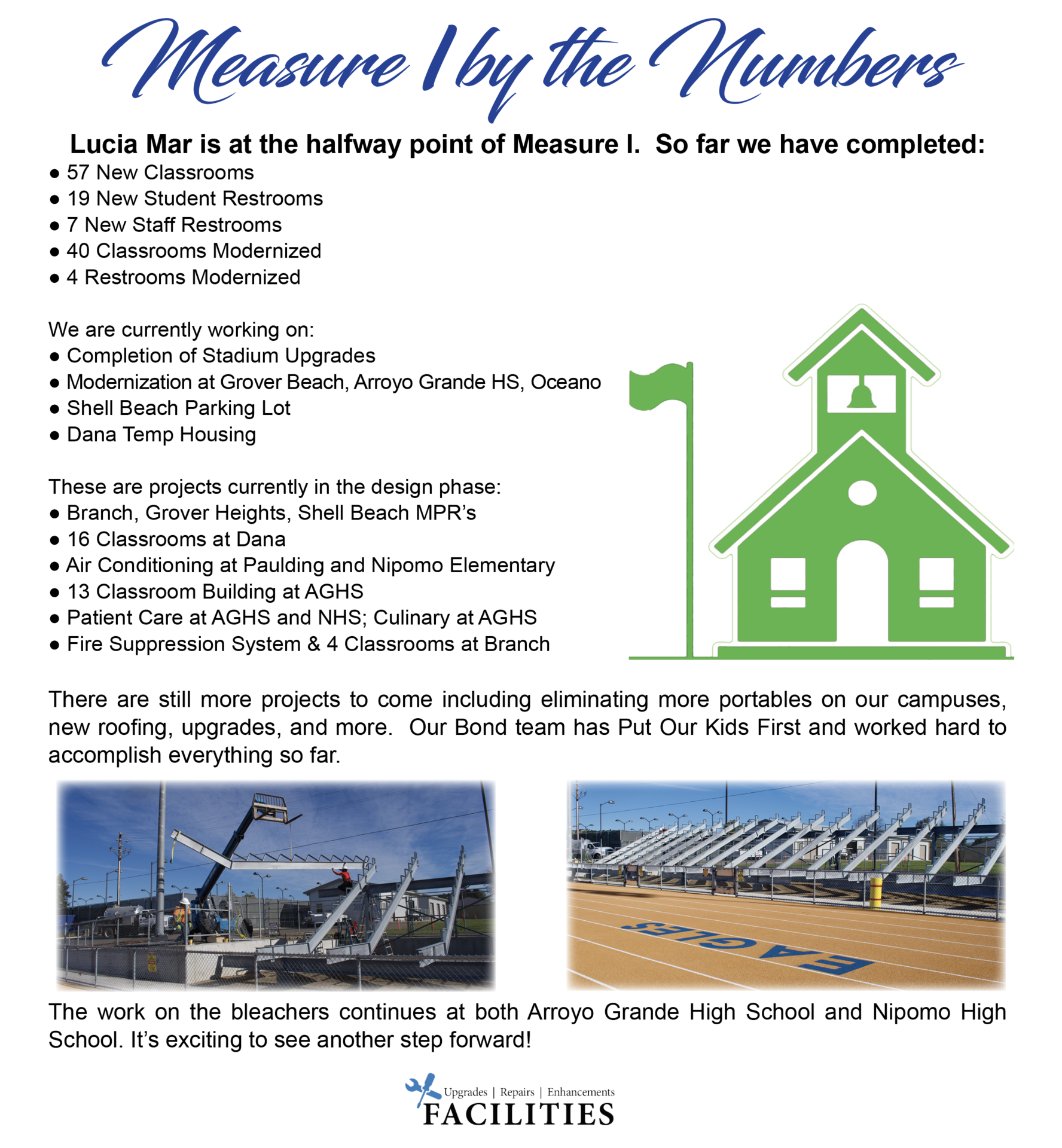 Measure I Stadium Improvements