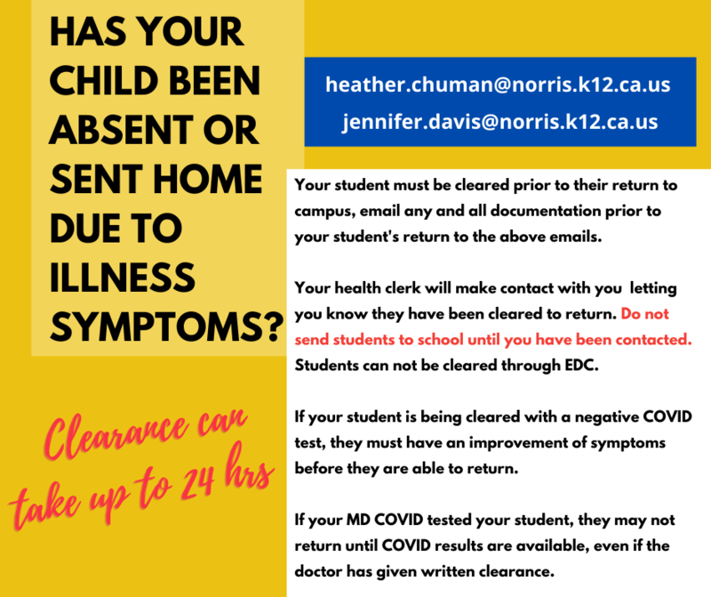 Absent or sent home due to illness? Take a look at the above steps for clearance. Thumbnail Image