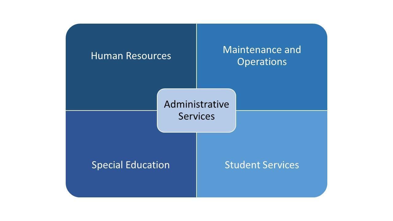 Admin Services
