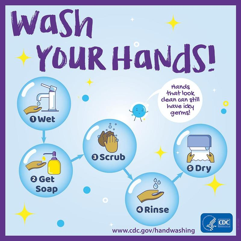 HAND-WASHING SAVES LIVES!! Featured Photo