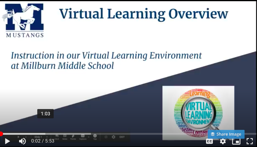 middle school overview slide with link to presentation