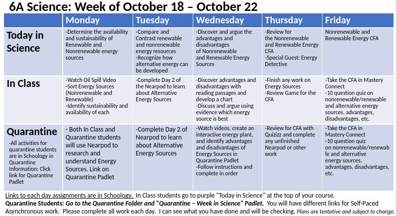 Week of Oct 18 - 22
