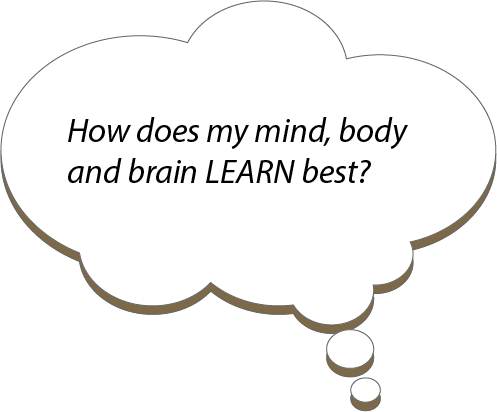 How does my mind, body and brain LEARN best?