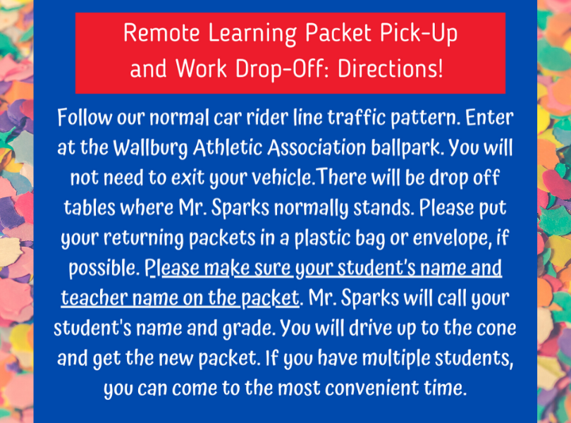 Packet Directions