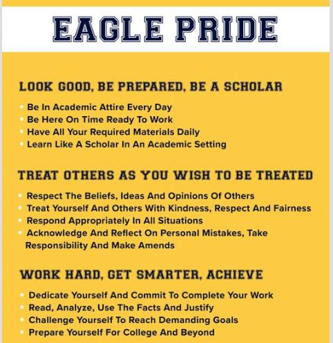 Eagle Pride Norms Thumbnail Image