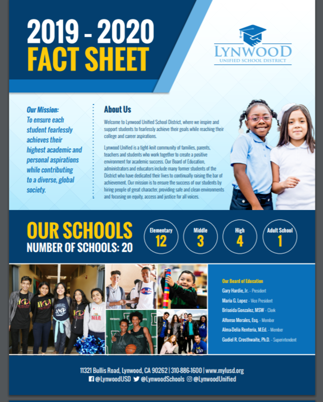 LUSD Fact Sheets Featured Photo