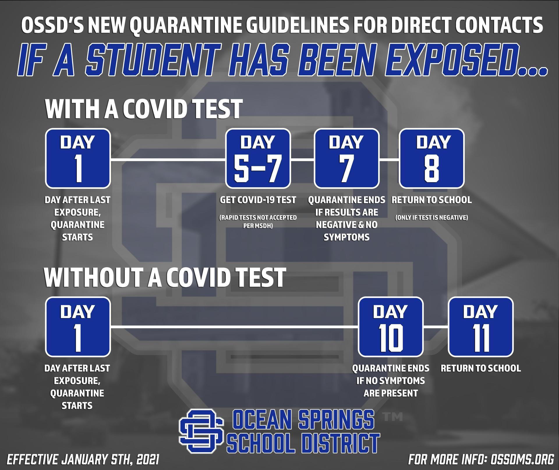 Student quarantine graphic