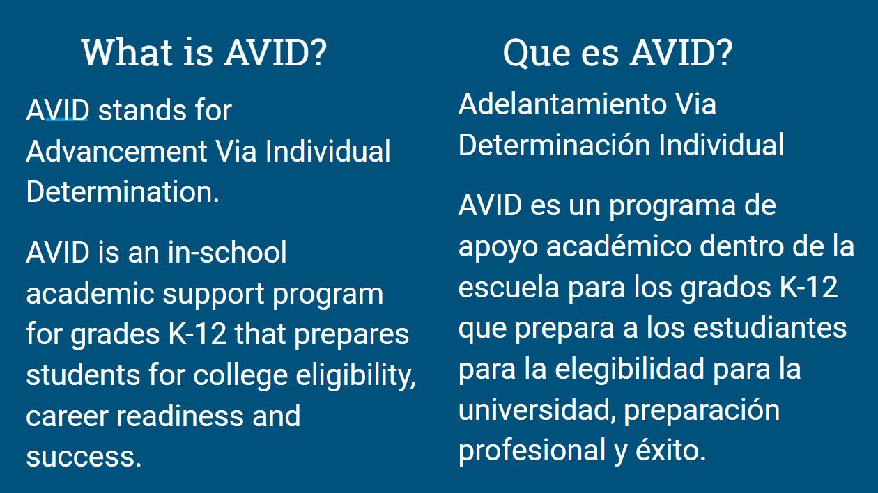 Definition of AVID