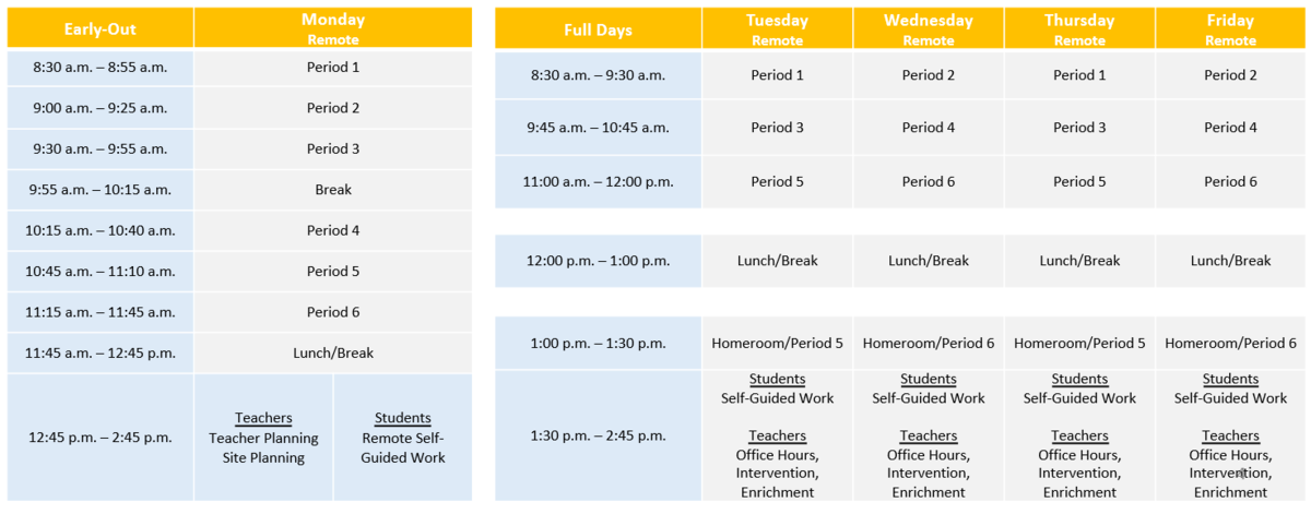 Image of weekly instructional schedule
