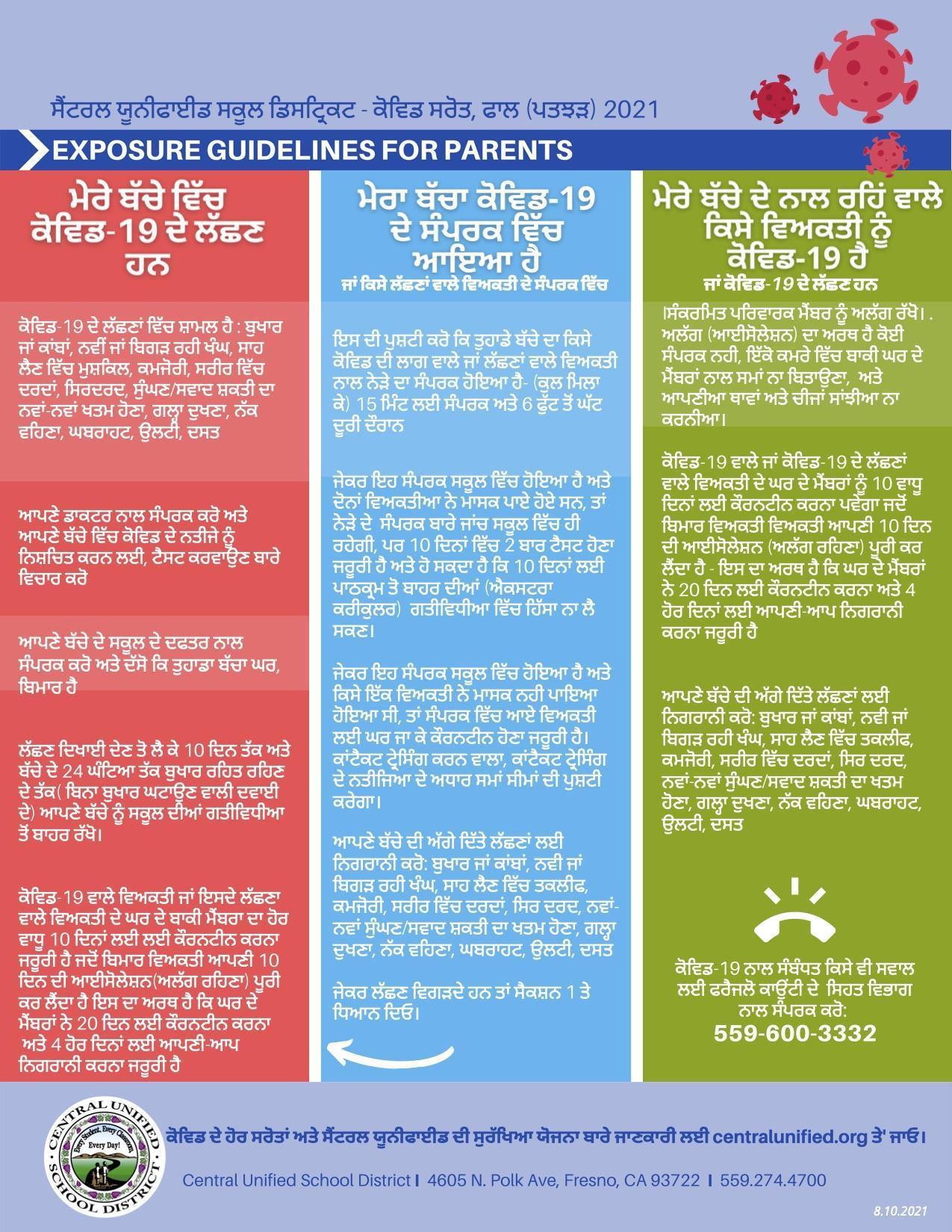 Punjabi Exposure Guidelines