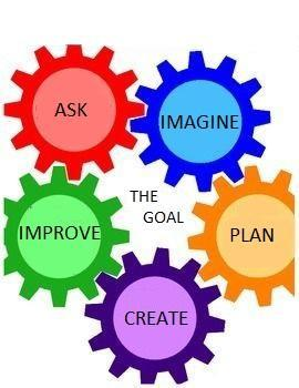 Engineering Design Process represented by gears