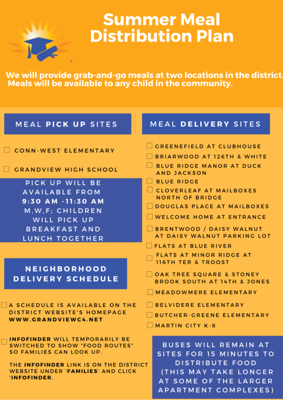 Summer Meal Flyer.png