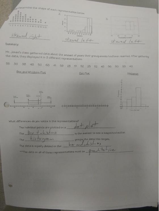 Coordinate Algebra – Mr  Michael Madden – Evans High School