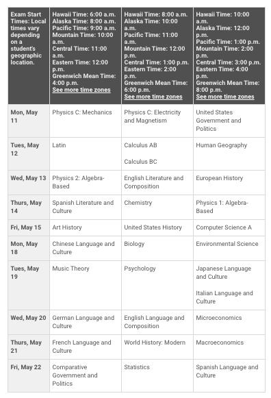 AP Schedule .png