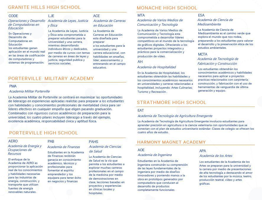 Pathways Brochure Page 2 Spanish