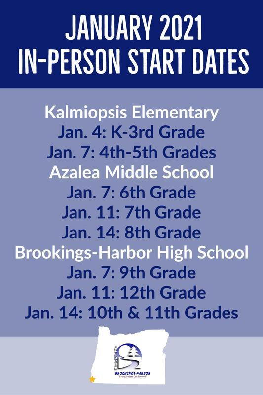 Updated return dates