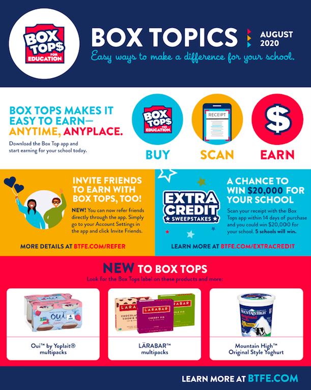 Box Top Graphic