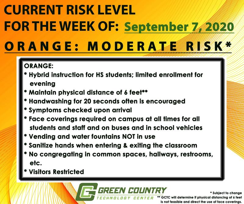 Orange Category for 9-7-20
