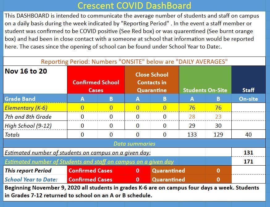 covid dashboard 112020