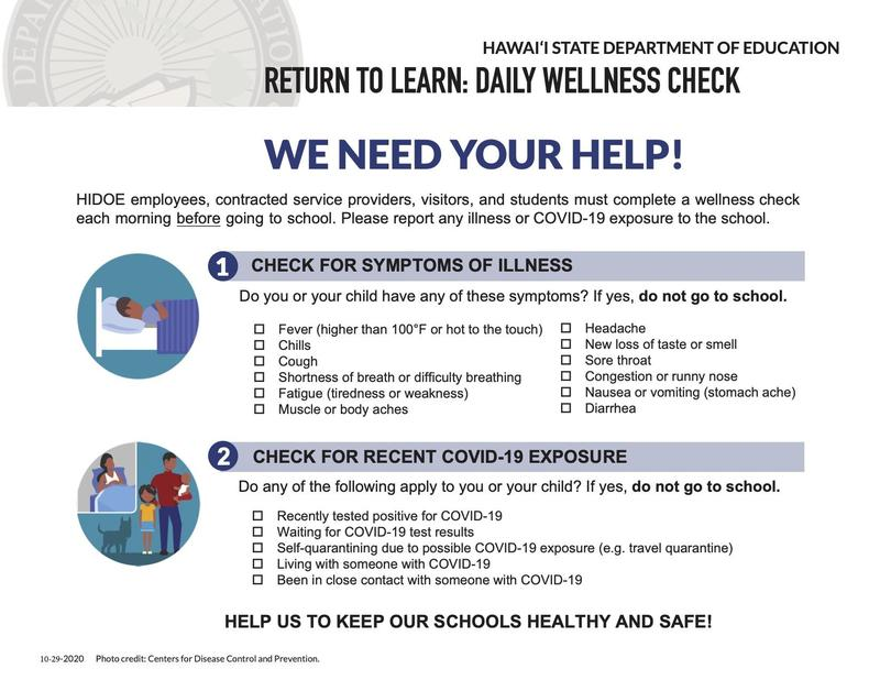 RETURN TO LEARN: DAILY WELLNESS CHECK.  WE NEED YOUR HELP! Thumbnail Image