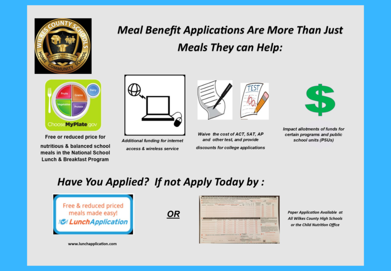 Meal Benefit Applications Can Help Thumbnail Image