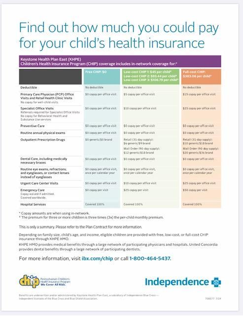 CHIP INFORMATION FOR FAMILIES Featured Photo