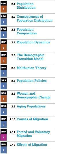 2 topics