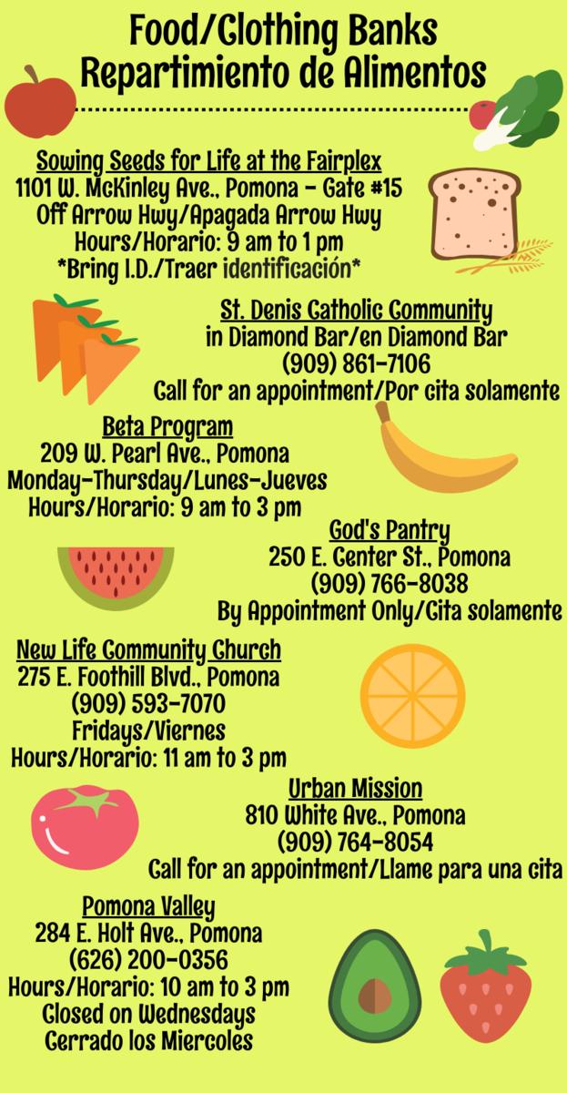 Resources Flyer for Parents