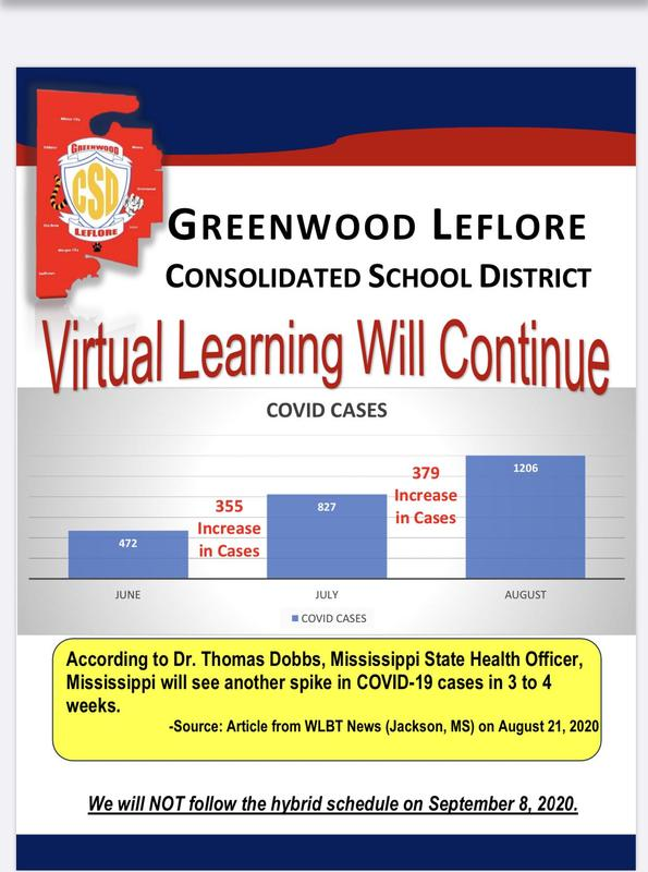 VIRTUAL LEARNING WILL CONTINUE Featured Photo