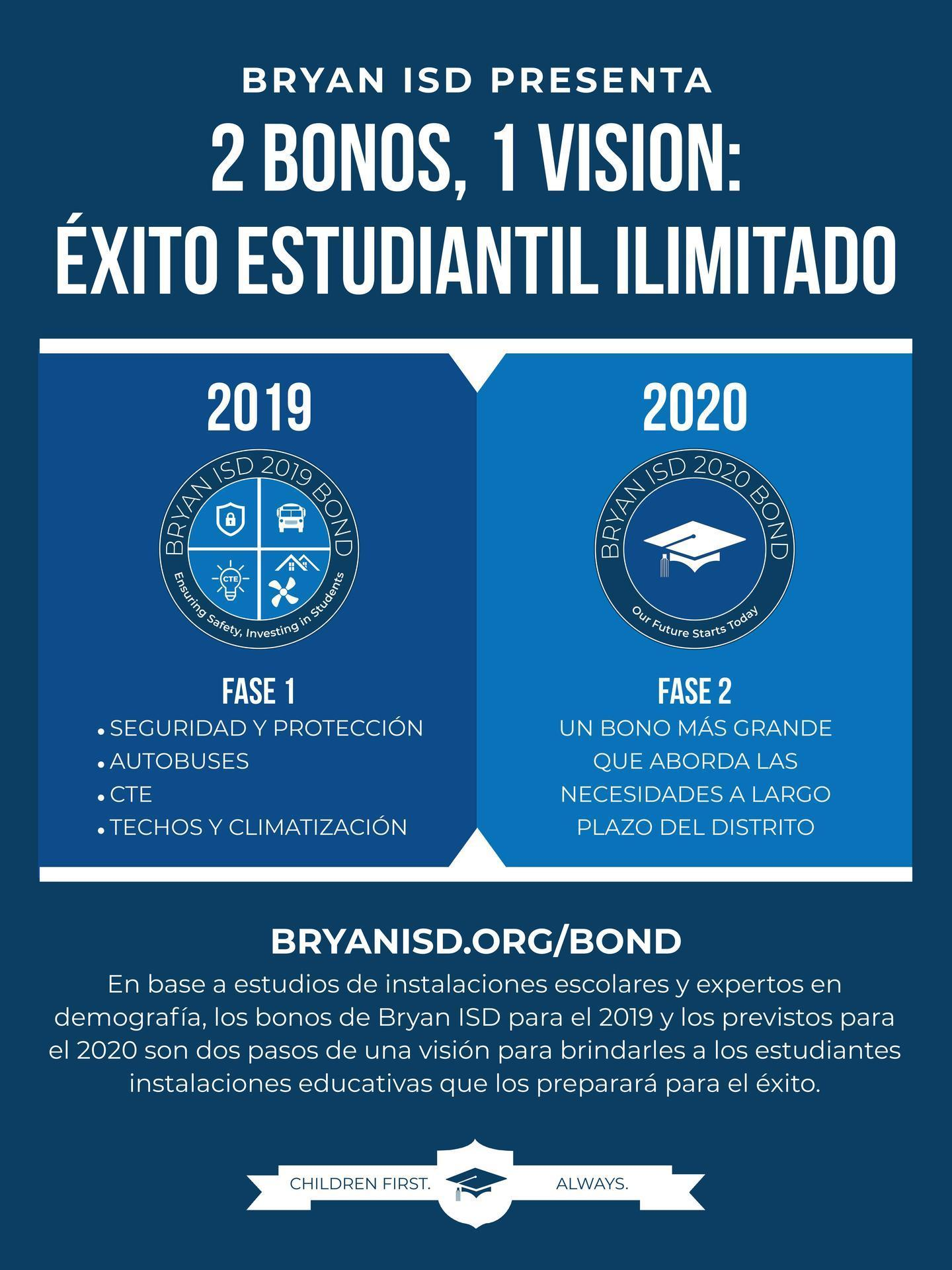 Bryan ISD 2 Bond Plan en Espanol