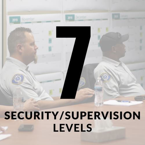 HUSD has 7 levels of security. Security Officers watching presentation in the background.