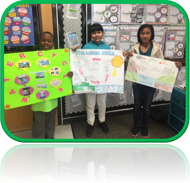 Students demonstrating the water cycle