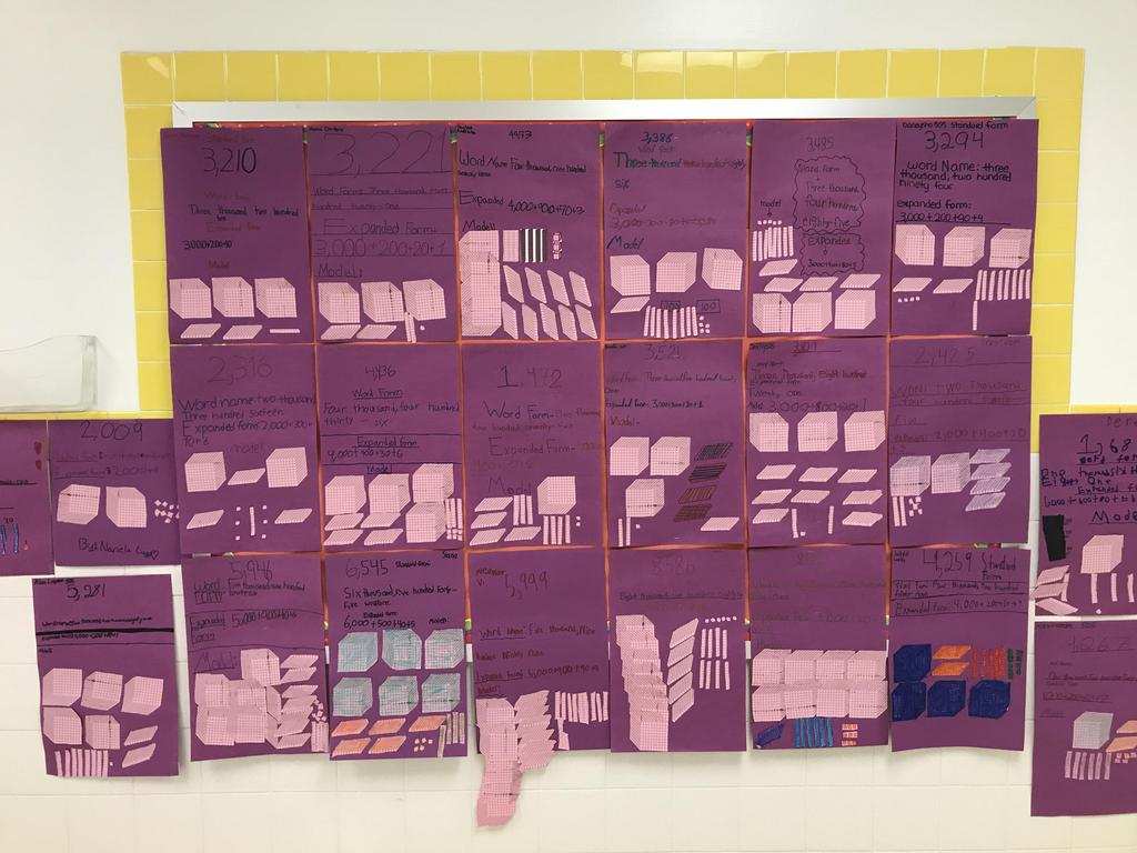 bulletin board display: math equations