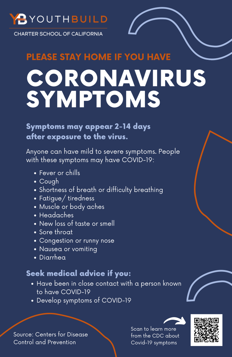 Covid Symptoms Poster