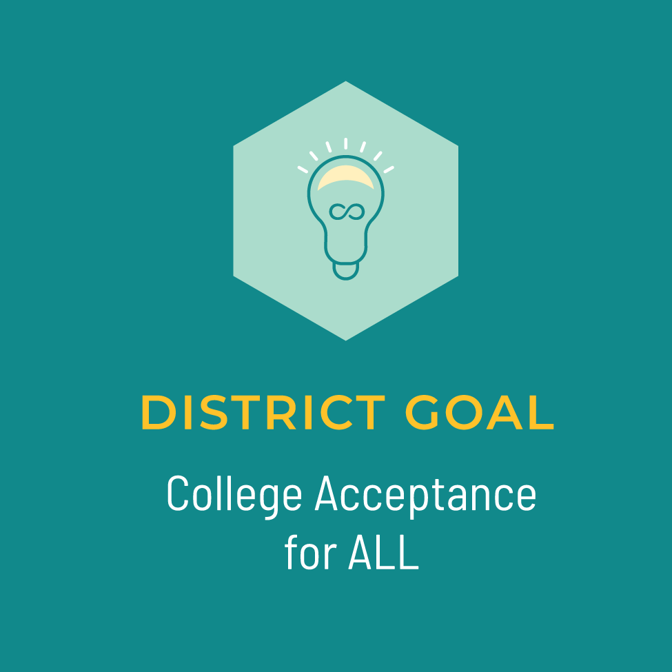 District Goal