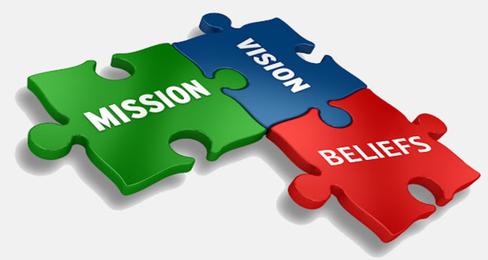 Vision, Mission & Beliefs