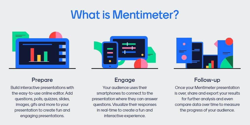 Mentimeter explanations