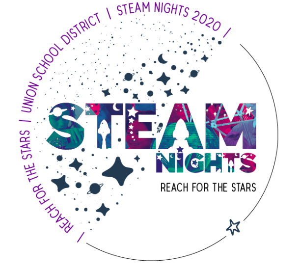 STEAM NIGHT 2/11/20  6 PM - 7:30 PM Featured Photo