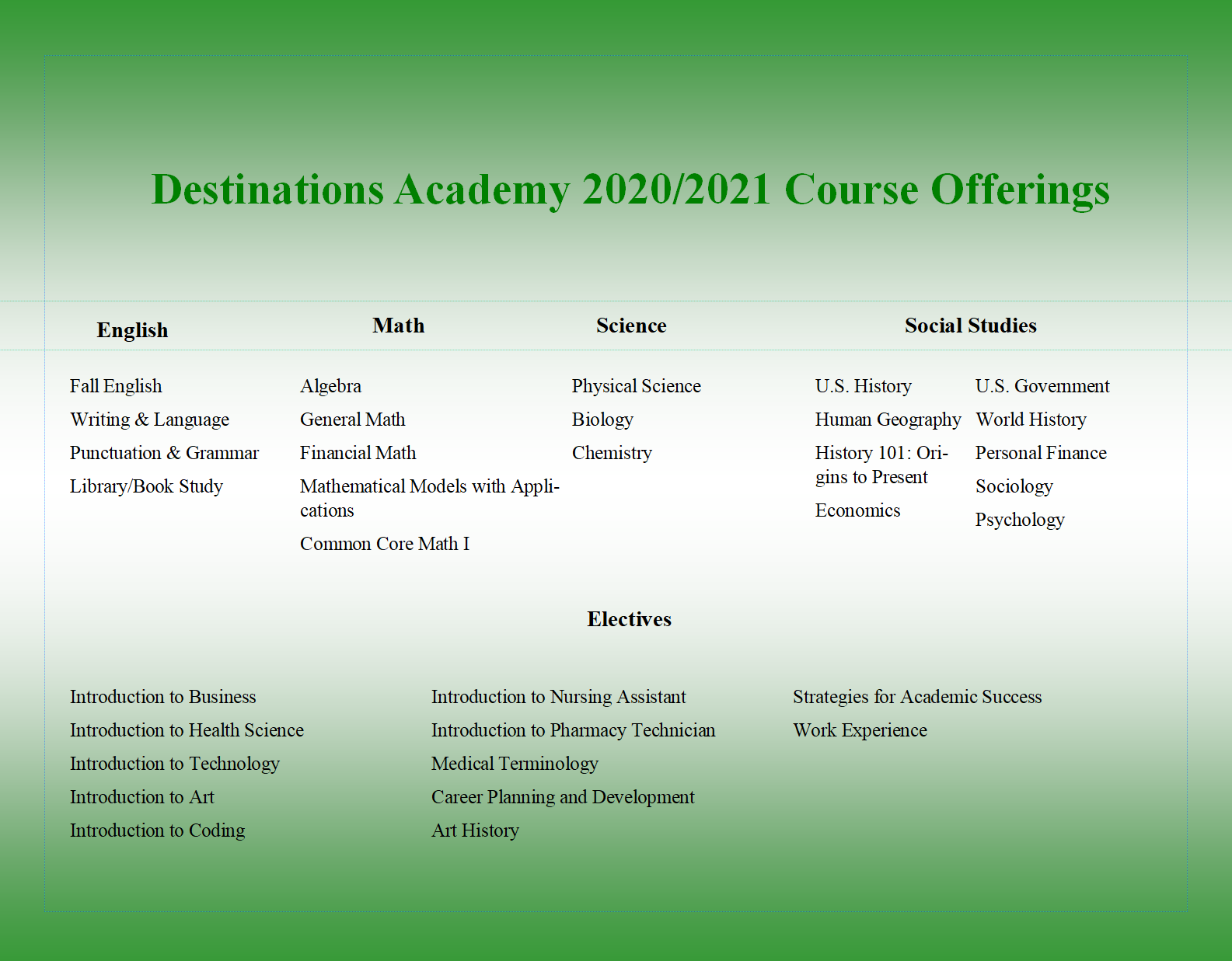 Destinations Academy Course Offerings