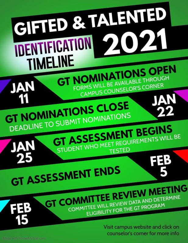GT Identification Timeline Featured Photo