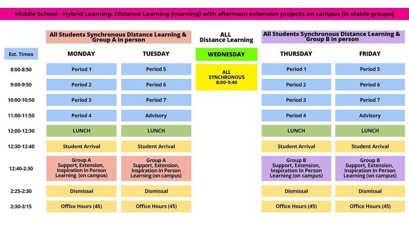 Middle School Hybrid Schedule and Safety Protocols Featured Photo