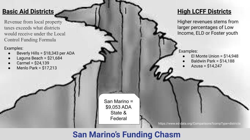 Funding Chasm Graphic