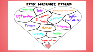 Heart map with words