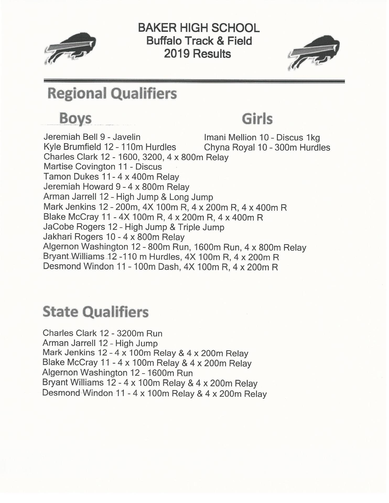 A photo of document listing the Baker High School Track Team Regioinal and State Qualifiers